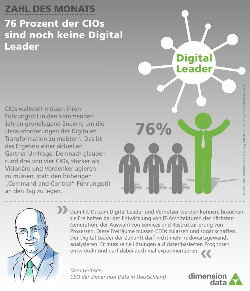 ZdM Dezember 2014_Digital Leader (c) Dimension Data Germany